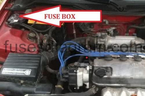 Fuse       box       diagram    Honda Civic 19911995
