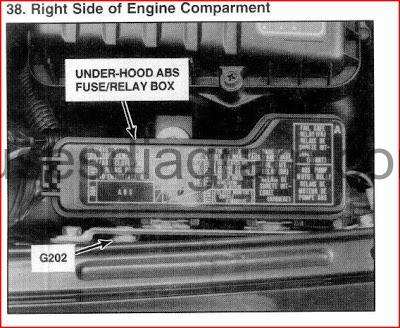 Honda Bcooling Bfan as well Hyundai Accent Fuse Box Diagram together with En Honda Civc Blok Kapot in addition En Honda Civc Blok Salon moreover Interior Fuse Box Map Hondacivicforum For Honda Civic Fuse Box Diagram. on 1995 honda civic fuse box diagram