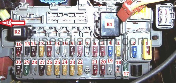 fuse box diagram honda civic 1991 1995 fuse box for 1995 honda civic