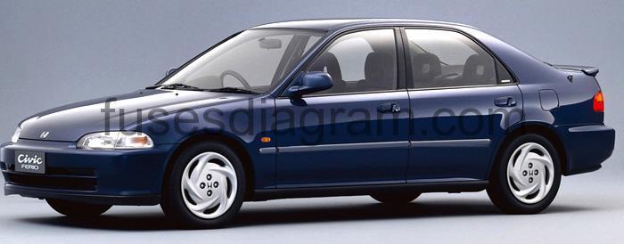 [WQZT_9871]  Fuse box diagram Honda Civic 1991-1995 | 1993 Honda Civic Hatchback Fuse Box |  | Fuses box diagram