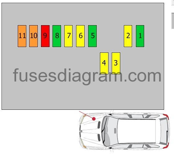 Fuse box BMW X5 E53 | 2004 Bmw X5 Fuse Box Diagram |  | Fuses box diagram