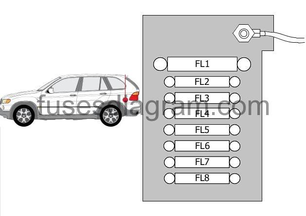 Fuse box BMW X5 E53  Bmw X Fuse Box Location on