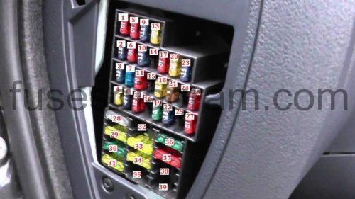 EN-Clio2-blok-salon-2-500x281 Where Is The Fuse Box On Renault Clio on