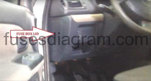 Fuse Box Renault Clio 2