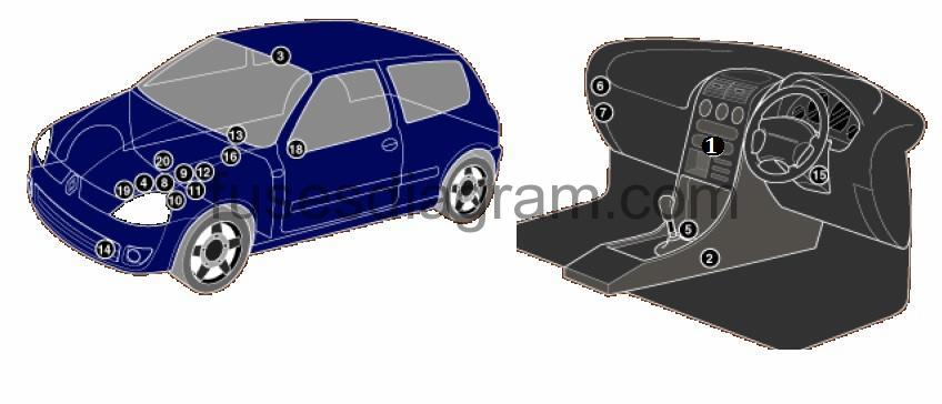 [DIAGRAM_38IS]  Fuse box Renault Clio 2 | Renault Clio V Reg Fuse Box |  | Fuses box diagram