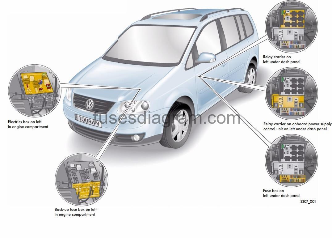 fuse box volkswagen touran  fuses box diagram
