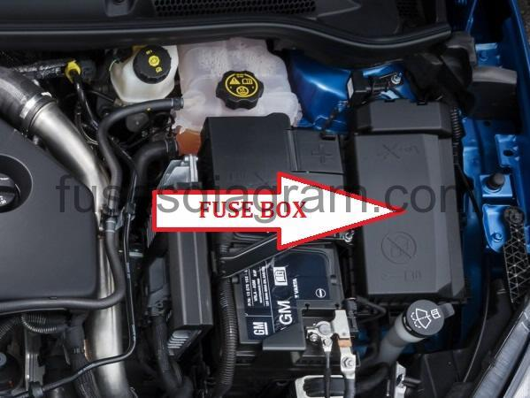ENAsteaJ-blok-kapot Where Is The Fuse Box On A Vauxhall Astra Van on