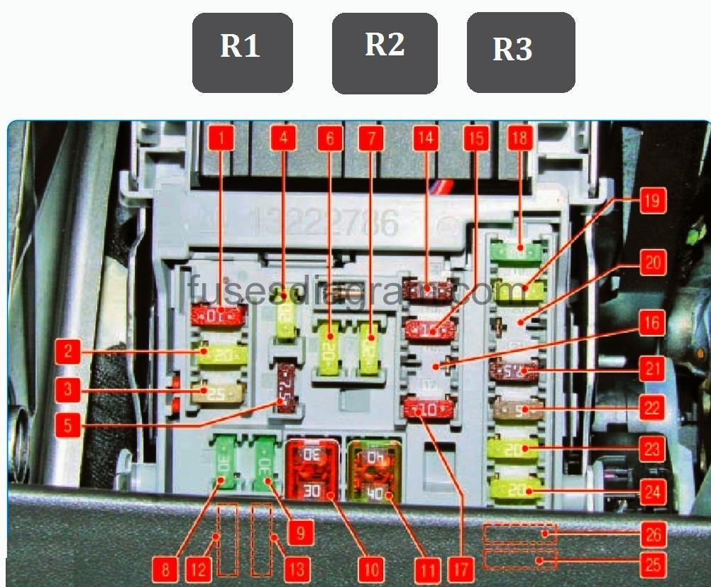 Fuse Box Opel Vauxhall Astra J Relay Enclosure Diagram