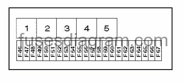 circuits f56 fuse box