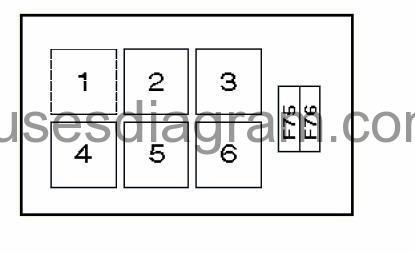 1997 Bmw E39 Fuse Box Diagram
