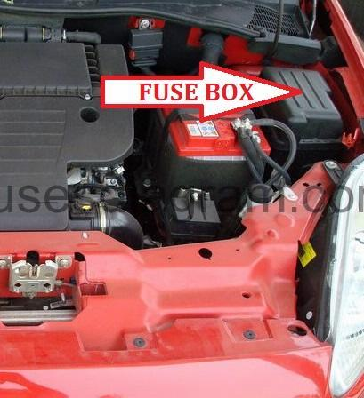 fuse box fiat grande punto 2005 2016 rh fusesdiagram com