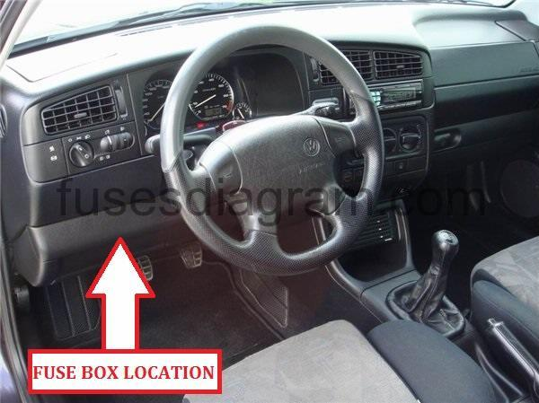 Fuse box Volkswagen Golf 3Fuses box diagram