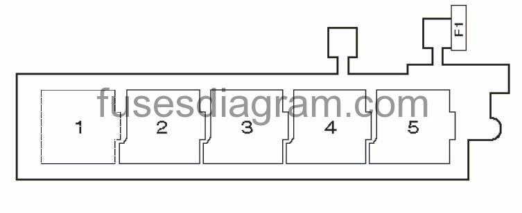 Fuse Box Volkswagen Golf Mk5. Wiring. Mkv Gti Fuse Diagram At Scoala.co