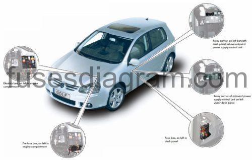 Fuse box Volkswagen Golf MK5Fuses box diagram