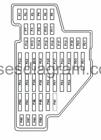 Fuses And Relay Volkswagen Passat B6 on brake control wiring diagram