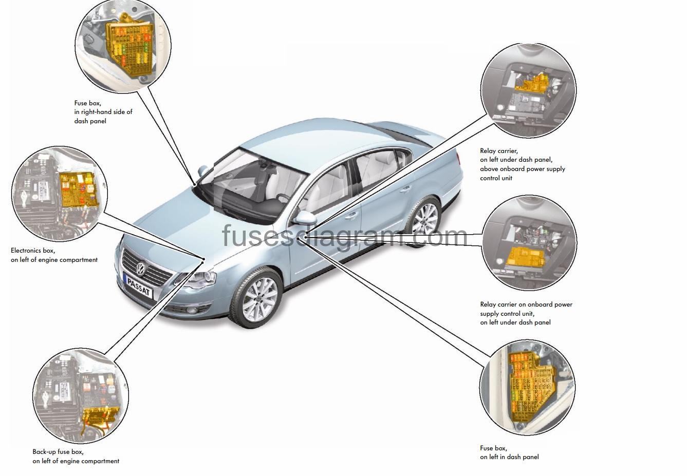 Fuse Box Volkswagen Passat B6 2003 Jetta Instrument Cluster Diagram In Engine Compartment