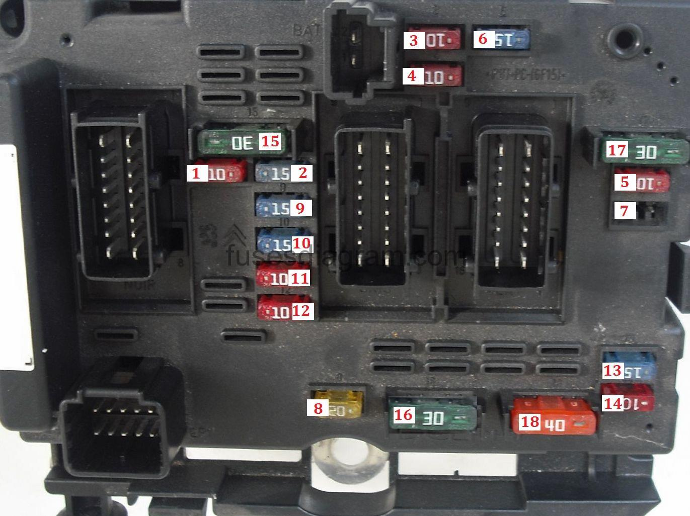 fuse box peugeot 206  fuses box diagram