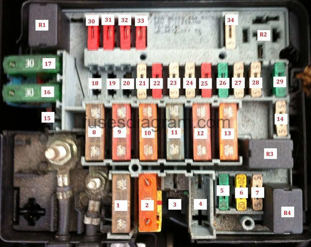 Fuse Box Peugeot 206 2011 Volkswagen Cc Location Diagram Type 3 Enpeugeot206 Blok Kapot 4
