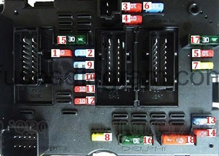 Enpeugeuot Blok Kapot on bmw 2005 fuse box diagram