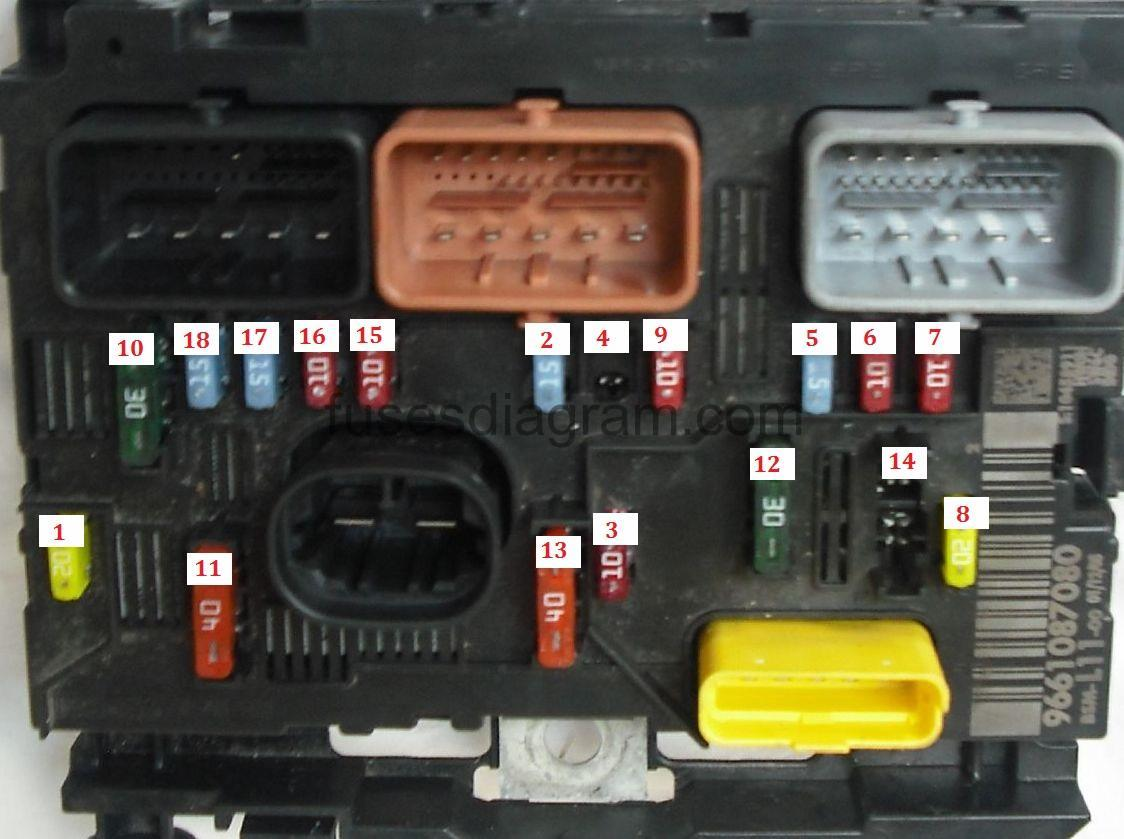fuse box peugeot 307  fuses box diagram