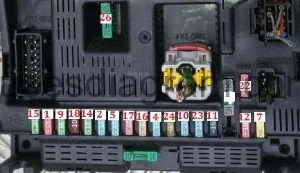 fuse box peugeot 307  fuses box diagram