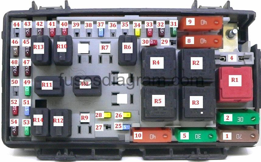 fuse box diagram (per 2007)