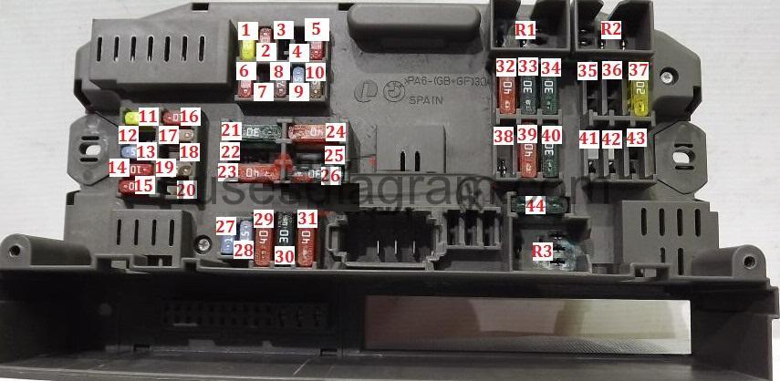 fuse box diagram bmw x5 e70
