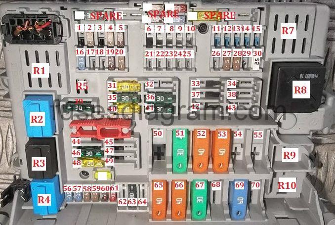 Bmw 1 series fuse box 2012
