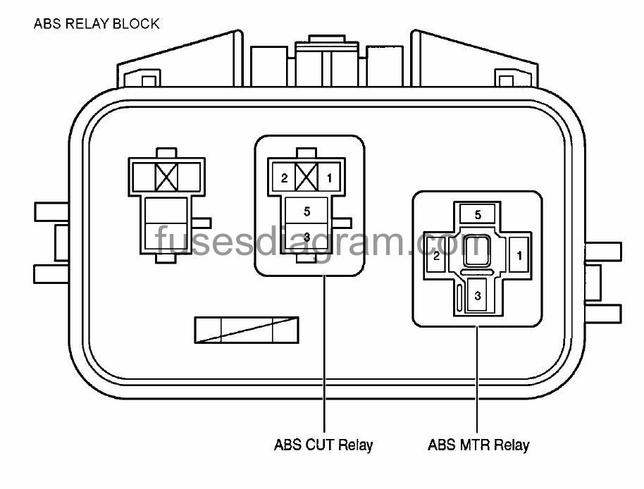 fuse box in passenger compartment toyota camry