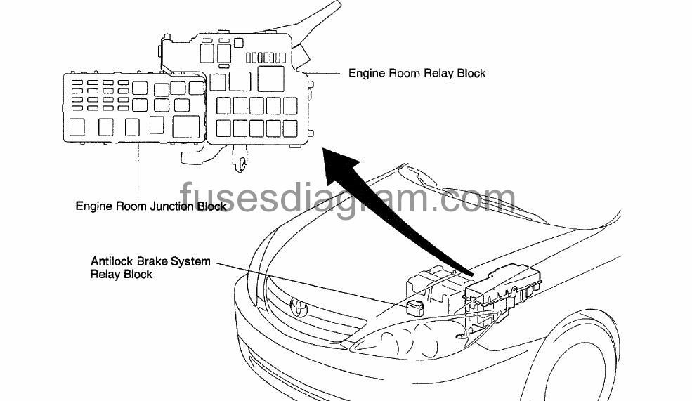 [SCHEMATICS_4JK]  Fuse box Toyota Camry 2001-2006 | 2001 Camry Fuse Box Diagram |  | Fuses box diagram