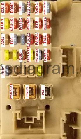 Fuse Box Toyota Camry 2001 2006