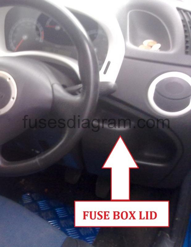 Fiat Punto 1 2 Fuse Box Diagram : Fuse box fiat punto