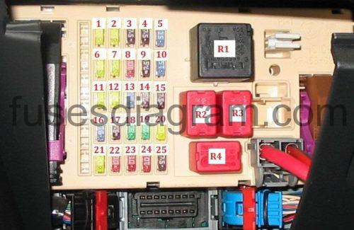 fuse box fiat punto 2 s13 engine fuse box diagram s13 engine fuse box diagram s13 engine fuse box diagram s13 engine fuse box diagram