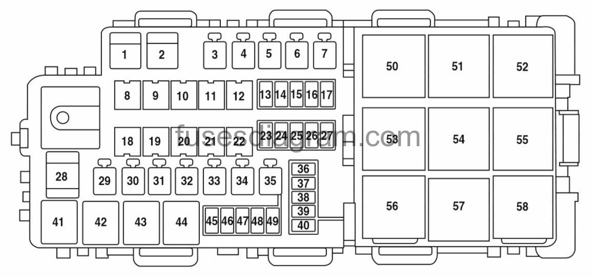 Fuse box Ford Fusion sedan 2006-2012Fuses box diagram