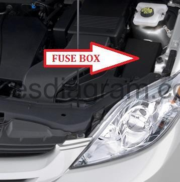 En Mazda Blok Kapot on 2006 Honda Fuse Diagram