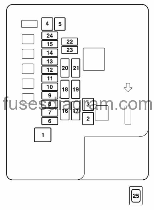 fuse box chrysler sebring 2001-2007 2007 chrysler fuse box diagram