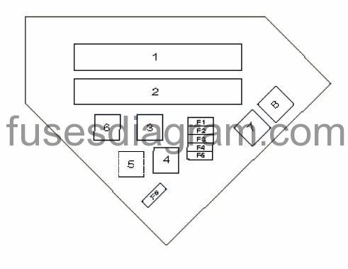 fuse box bmw x3 e83 rh fusesdiagram com BMW 328I Fuse Box Diagram BMW 525I Fuse Box Diagrams