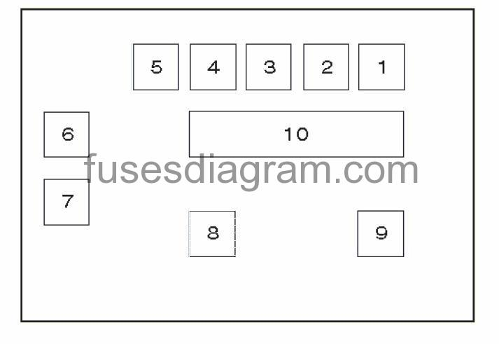 Fuse box BMW X3 E83 | X3 Fuse Diagram |  | Fuses box diagram