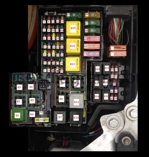 Fuse Rangerunderhoodnumbers in addition En Kiasedona Blok Kapot X also En Hyundai Elantra Blok further Jeep Grand Cherokee Blok Salon additionally Fuse. on 2001 ford fuse box diagram