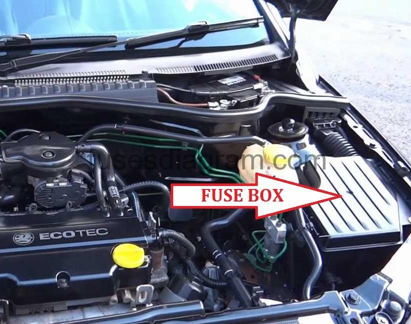Fuse box Opel/Vauxhall Corsa C Opel Corsa C Fuse Box Location on