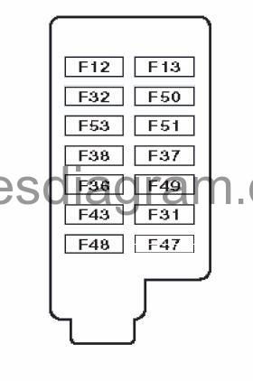 fiat punto fuse box layout fiat punto fuse box #9