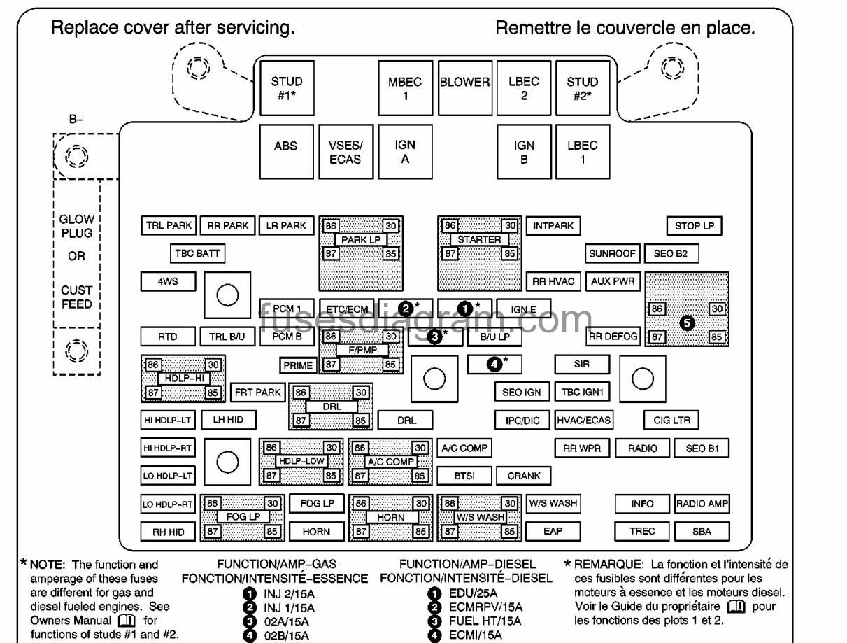Fuse box Chevrolet Silverado 1999-2007  Fuses box diagram