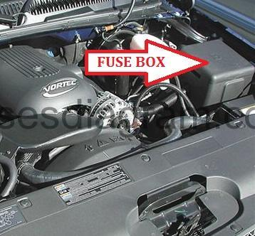 Fuse box Chevrolet Silverado 1999-2007Fuses box diagram