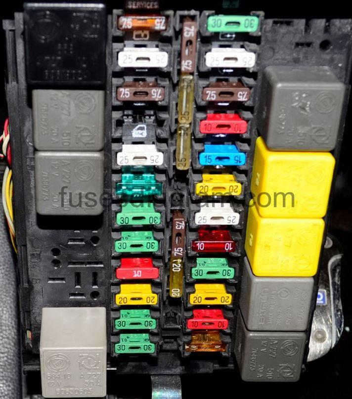 fuse box alfa romeo 145 relay fuse diagram #9