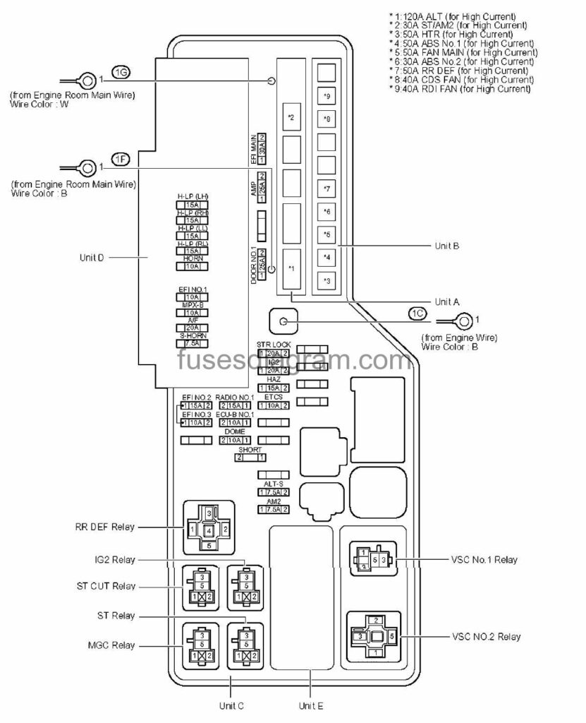 fuse box toyota camry xv40  fuses box diagram