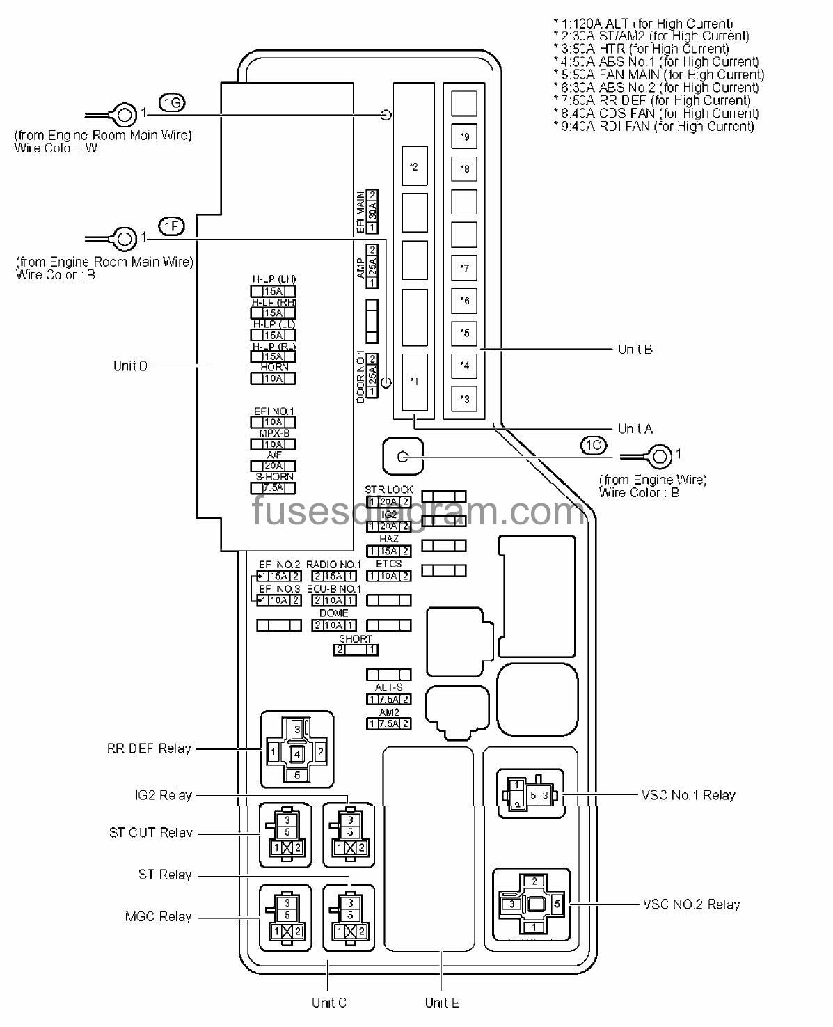 Fuse box Toyota Camry XV40Fuses box diagram