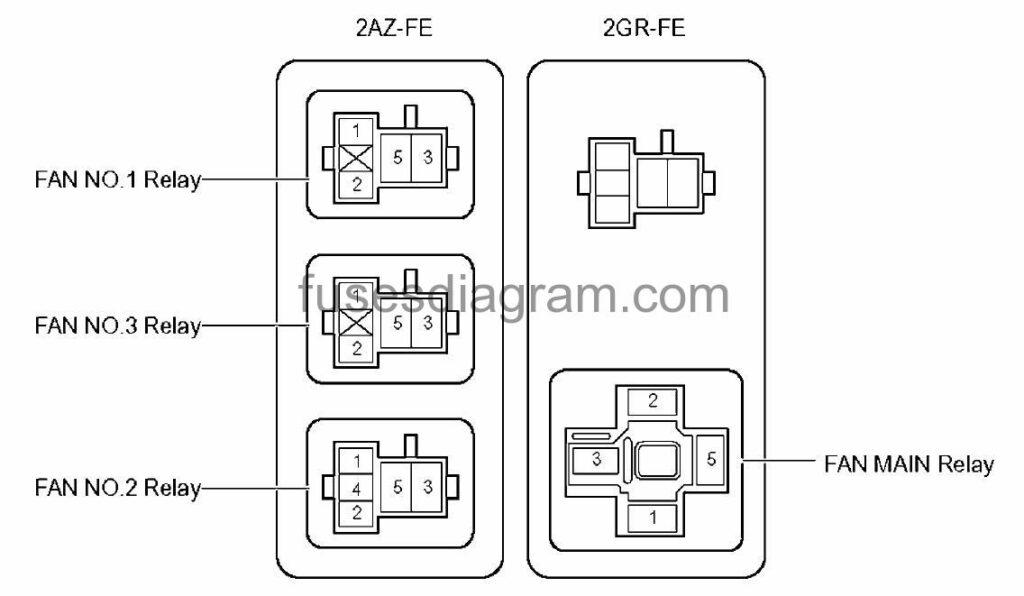2011 camry engine compartment diagram fuse box toyota camry xv40  fuse box toyota camry xv40