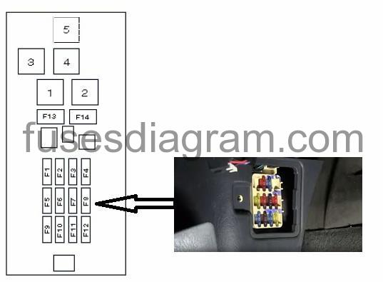 Fuse box Toyota Corolla E100Fuses box diagram