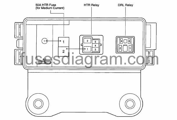 [SODI_2457]   Fuse box Toyota Corolla E110 | 1997 Toyota Corolla Engine Diagram |  | Fuses box diagram