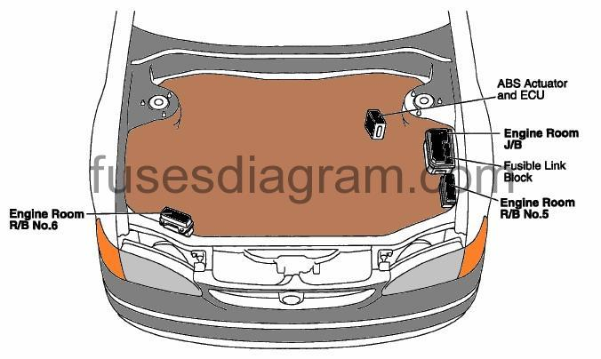 fuse box toyota corolla e110  fuses box diagram